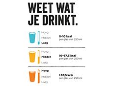 Nu ook caloriemeter frisdrank op plus.nl